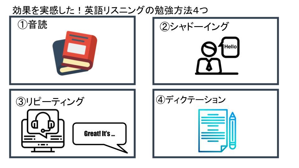 効果を実感した!英語リスニングの勉強方法4つ